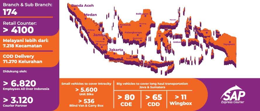 pengiriman barang ke seluruh indonesia